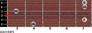 Abm9#5 for guitar on frets 4, 7, x, 3, 7, 7