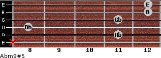 Abm9#5 for guitar on frets x, 11, 8, 11, 12, 12