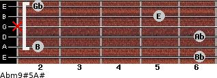 Abm9#5/A# for guitar on frets 6, 2, 6, x, 5, 2