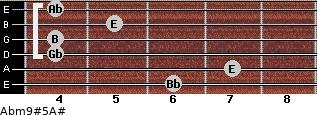 Abm9#5/A# for guitar on frets 6, 7, 4, 4, 5, 4