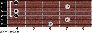 Abm9#5/A# for guitar on frets 6, 7, 4, 4, 7, 4