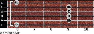 Abm9#5/A# for guitar on frets 6, 9, 9, 9, 9, 6
