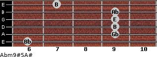 Abm9#5/A# for guitar on frets 6, 9, 9, 9, 9, 7