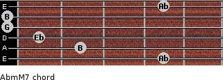 Abm(M7) for guitar on frets 4, 2, 1, 0, 0, 4
