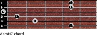Abm(M7) for guitar on frets 4, 2, 1, 0, 4, 4