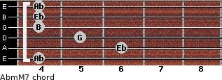 Abm(M7) for guitar on frets 4, 6, 5, 4, 4, 4