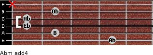Abm add(4) for guitar on frets 4, 2, 1, 1, 2, x