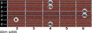 Abm add(4) for guitar on frets 4, 2, 6, 6, 4, 4