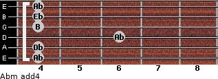 Abm add(4) for guitar on frets 4, 4, 6, 4, 4, 4