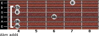 Abm add(4) for guitar on frets 4, 4, 6, 4, 4, 7