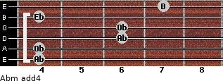 Abm add(4) for guitar on frets 4, 4, 6, 6, 4, 7