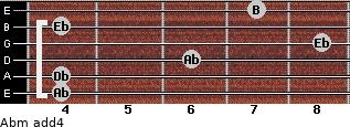 Abm add(4) for guitar on frets 4, 4, 6, 8, 4, 7