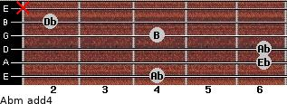 Abm add(4) for guitar on frets 4, 6, 6, 4, 2, x
