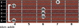 Abm add(4) for guitar on frets 4, 6, 6, 6, 4, 7