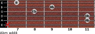 Abm add(4) for guitar on frets x, 11, 11, 8, 9, 7