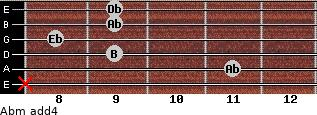 Abm add(4) for guitar on frets x, 11, 9, 8, 9, 9