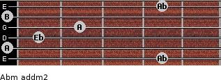 Abm add(m2) for guitar on frets 4, 0, 1, 2, 0, 4