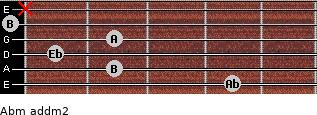 Abm add(m2) for guitar on frets 4, 2, 1, 2, 0, x