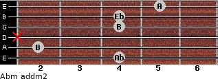 Abm add(m2) for guitar on frets 4, 2, x, 4, 4, 5