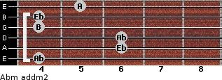 Abm add(m2) for guitar on frets 4, 6, 6, 4, 4, 5