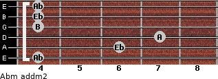 Abm add(m2) for guitar on frets 4, 6, 7, 4, 4, 4