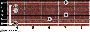 Abm add(m2) for guitar on frets 4, 6, 7, 4, 4, 7