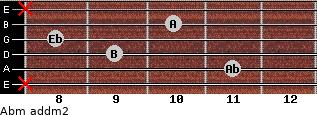 Abm add(m2) for guitar on frets x, 11, 9, 8, 10, x