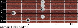 Abmaj11/13/B add(m3) guitar chord