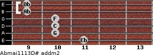 Abmaj11/13/D# add(m2) guitar chord