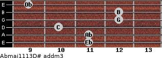 Abmaj11/13/D# add(m3) guitar chord