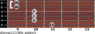 Abmaj11/13/Eb add(m2) guitar chord
