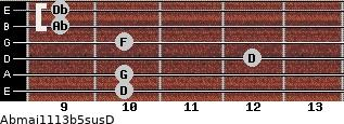 Abmaj11/13b5sus/D for guitar on frets 10, 10, 12, 10, 9, 9
