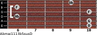 Abmaj11/13b5sus/D for guitar on frets 10, 10, 6, 10, 6, 9