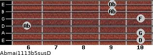 Abmaj11/13b5sus/D for guitar on frets 10, 10, 6, 10, 9, 9