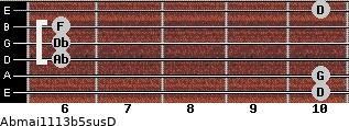 Abmaj11/13b5sus/D for guitar on frets 10, 10, 6, 6, 6, 10