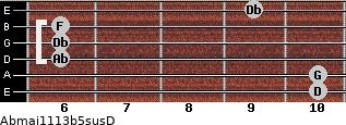 Abmaj11/13b5sus/D for guitar on frets 10, 10, 6, 6, 6, 9