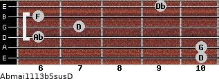 Abmaj11/13b5sus/D for guitar on frets 10, 10, 6, 7, 6, 9