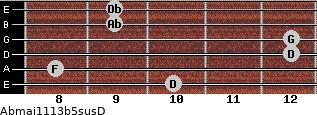 Abmaj11/13b5sus/D for guitar on frets 10, 8, 12, 12, 9, 9
