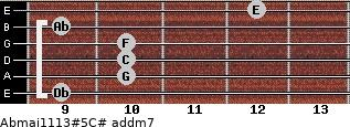 Abmaj11/13#5/C# add(m7) guitar chord