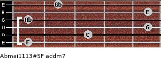 Abmaj11/13#5/F add(m7) guitar chord