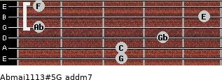 Abmaj11/13#5/G add(m7) guitar chord