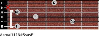 Abmaj11/13#5sus/F for guitar on frets 1, 4, 2, 1, x, 3