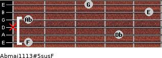 Abmaj11/13#5sus/F for guitar on frets 1, 4, x, 1, 5, 3
