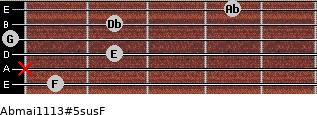 Abmaj11/13#5sus/F for guitar on frets 1, x, 2, 0, 2, 4