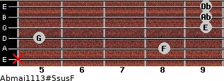 Abmaj11/13#5sus/F for guitar on frets x, 8, 5, 9, 9, 9
