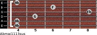 Abmaj11/13sus for guitar on frets 4, 4, 5, 8, 6, 4