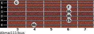 Abmaj11/13sus for guitar on frets 4, 6, 6, 6, 6, 3
