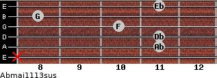 Abmaj11/13sus for guitar on frets x, 11, 11, 10, 8, 11