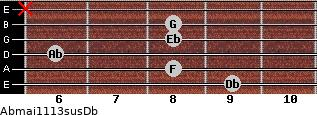 Abmaj11/13sus/Db for guitar on frets 9, 8, 6, 8, 8, x