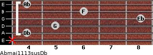 Abmaj11/13sus/Db for guitar on frets x, 4, 5, 8, 6, 4